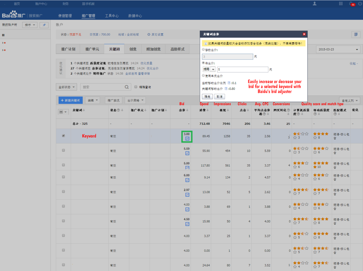 The Baidu interface page for changing bids